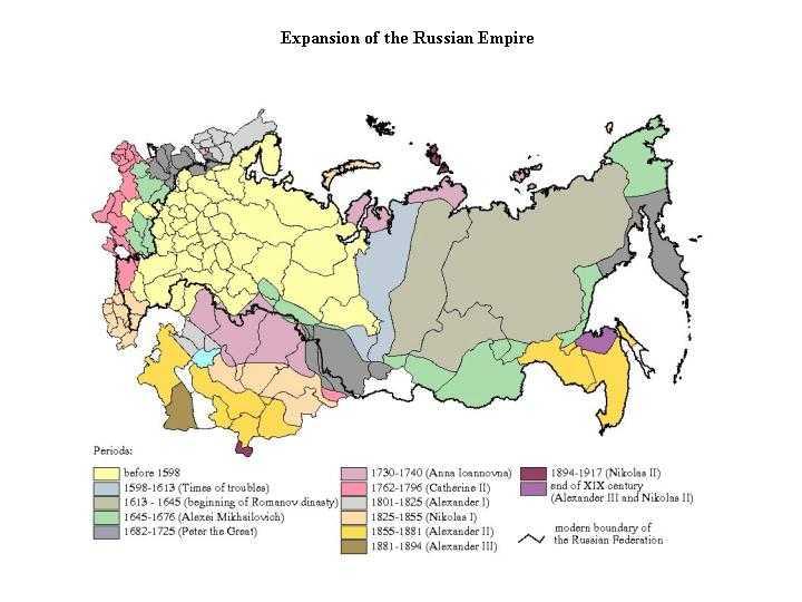 Russian Administrative Boundaries